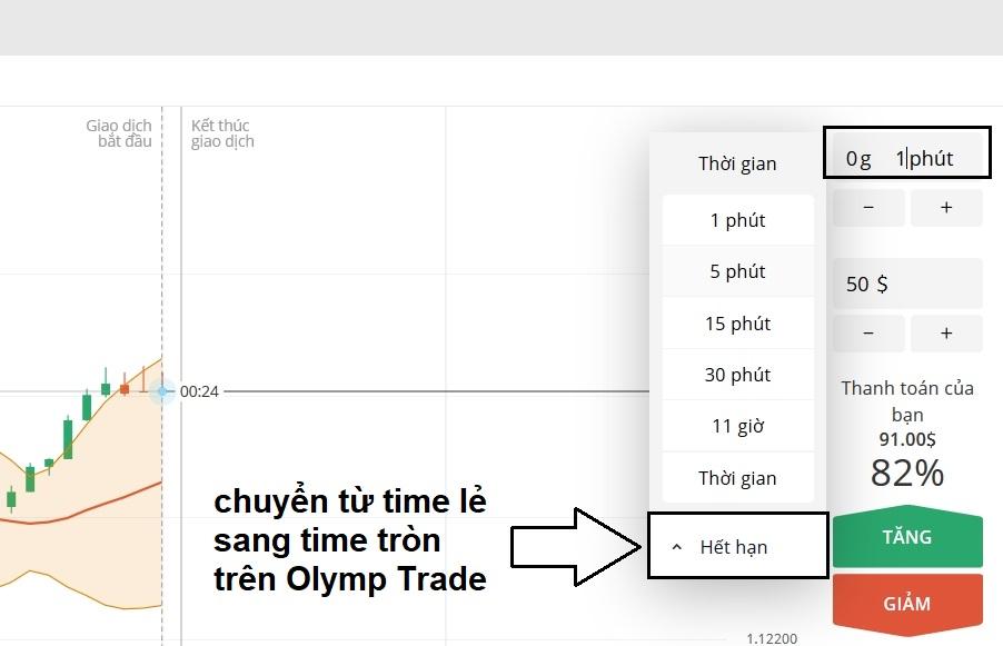Chỉnh thời gian lẻ sang thời gian tròn tại Olymp Trade