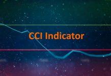 Chỉ báo CCI - Cách sử dụng và giao dịch tại IQ Option