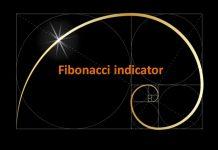Chỉ báo Fibonacci - Cách giao dịch hiệu quả tại IQ Option